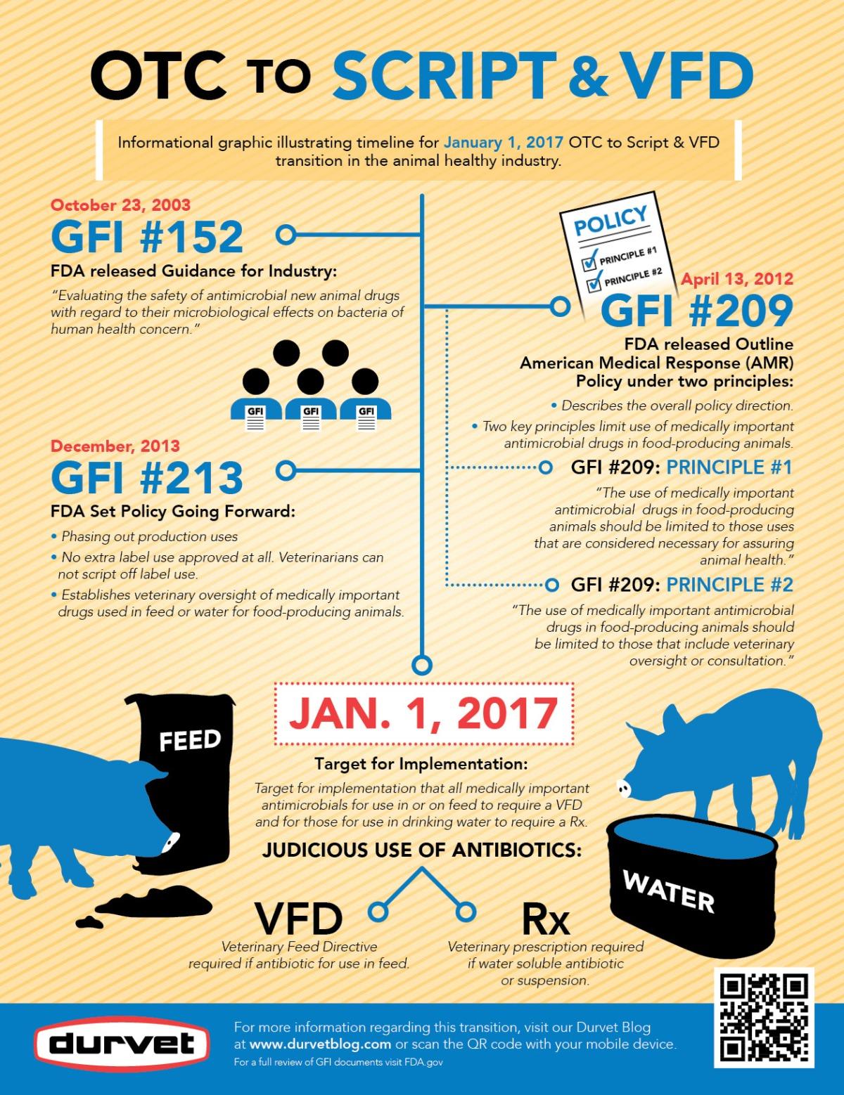 otc-to-rx-vfd-infographic2016-339